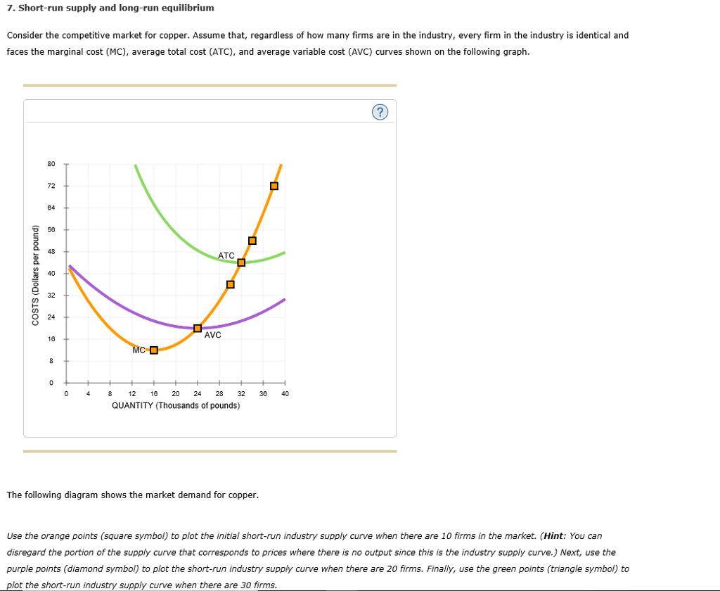 Solved 7 Short Run Supply And Long Run Equilibrium Consi