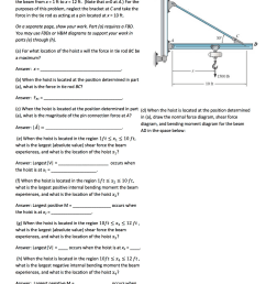 image for the jib crane is pinned at a and supports a chain hoist that can [ 1275 x 1650 Pixel ]