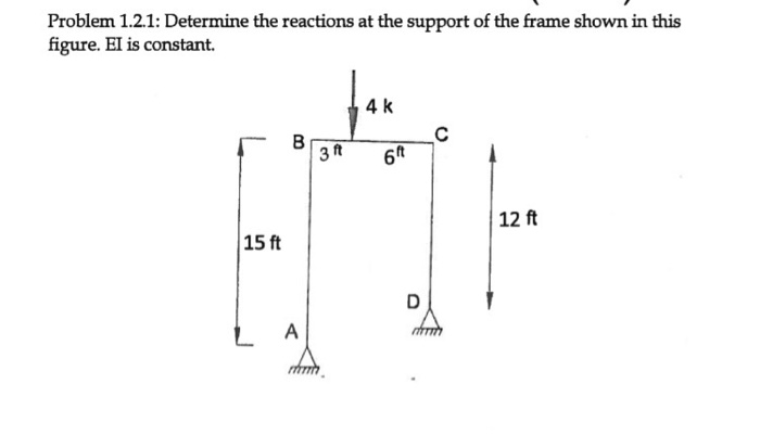 Solved: Structural Analysis Class: Force Method (Frame)(Ci