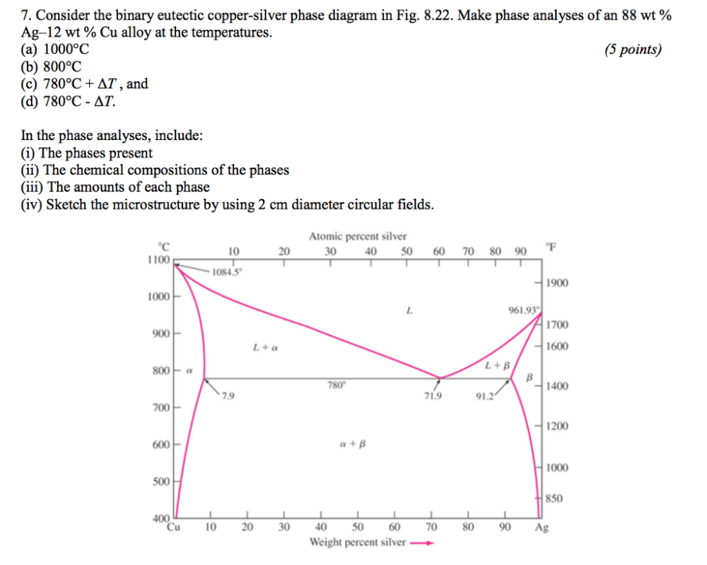 medium resolution of consider the binary eutectic copper silver phase diagram in fig 8 22