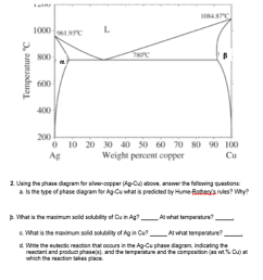 using the phase diagram for silver copper ag cu  [ 1732 x 2046 Pixel ]