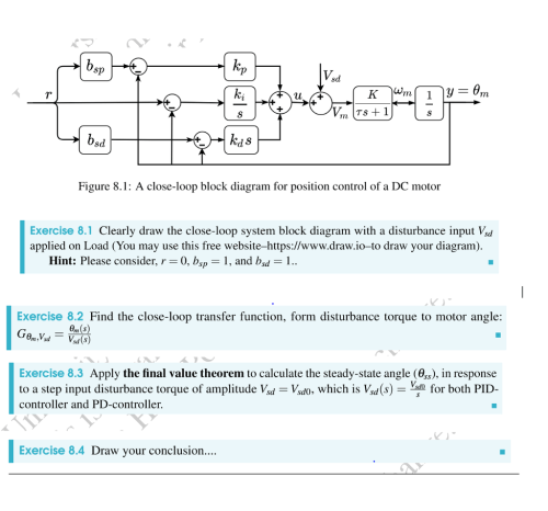 small resolution of figure 8 1 a close loop block diagram for position control of a dc motor