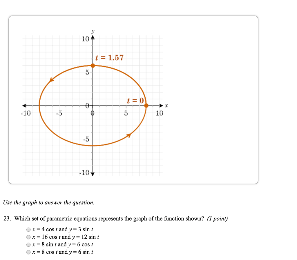 Solved Use The Graph To Answer The Question Which Set Of