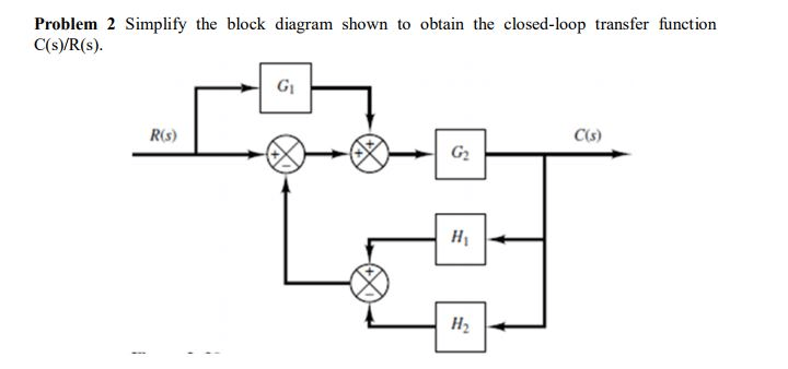 Solved: Simplify The Block Diagram Shown To Obtain The Clo