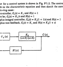 the block diagram for a control system is shown in [ 2046 x 1161 Pixel ]