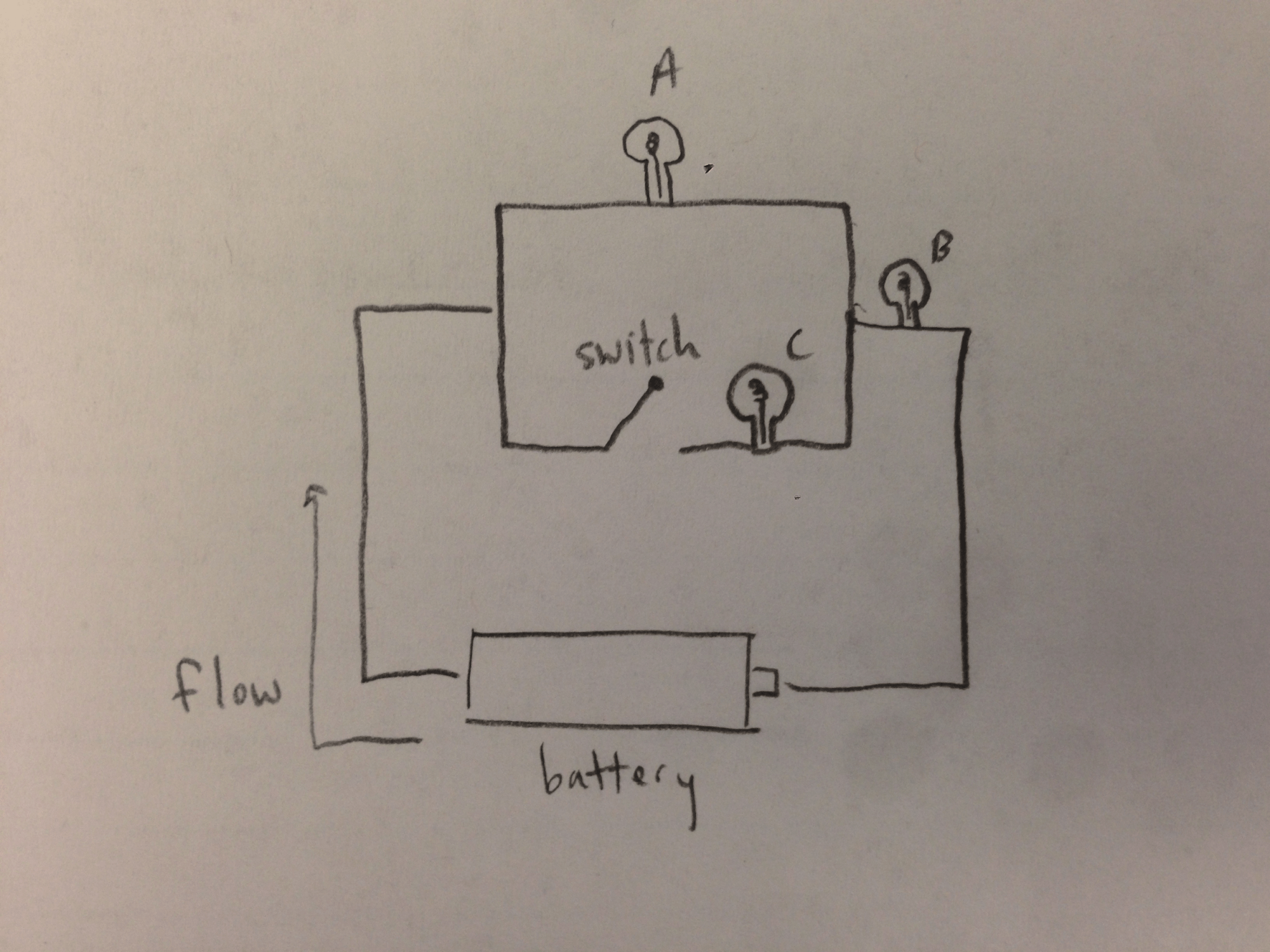 hight resolution of three identical light bulbs are connected as shown in the figure initially the switch is closed when the switch is opened bulb c goes off