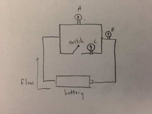 small resolution of three identical light bulbs are connected as shown in the figure initially the switch is closed when the switch is opened bulb c goes off