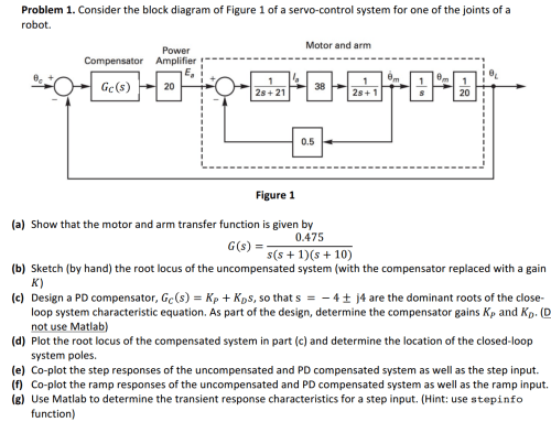 small resolution of consider the block diagram of figure 1 of a servo