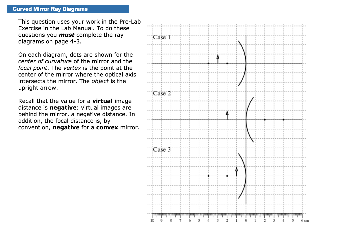 Solved Curved Mirror Ray Diagram This Question Uses Your