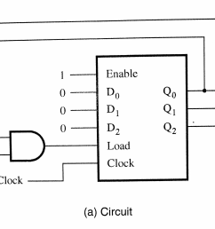 enable qo 0 0 0 dn load clock clock a circuit [ 2447 x 1909 Pixel ]