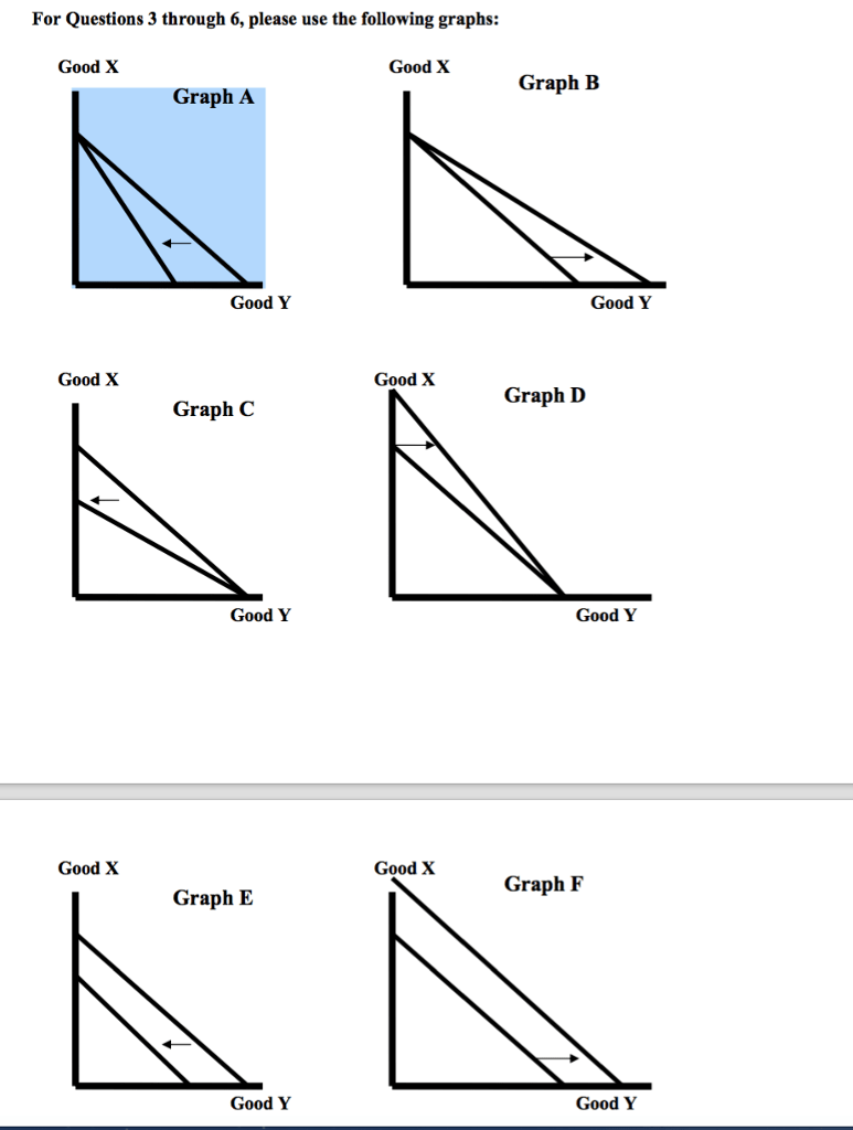 Solved: 3. Which Graph Best Represents The Change In The B