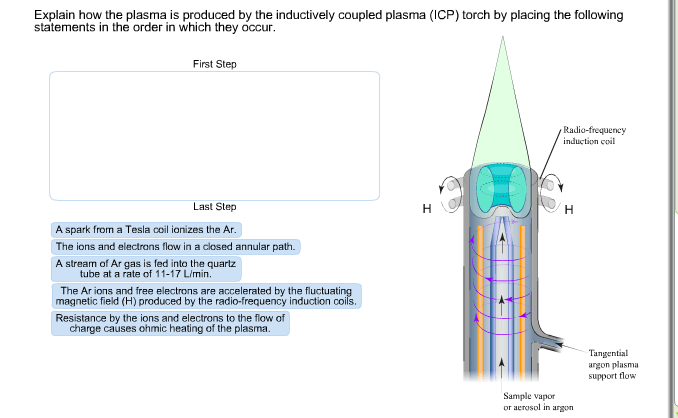 icp torch in diagram parts of a sentence solved explain how the plasma is produced by inductiv