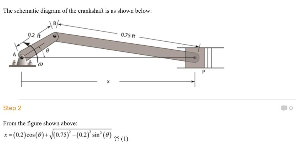 medium resolution of line diagram of crankshaft data schematic diagram line diagram of crankshaft