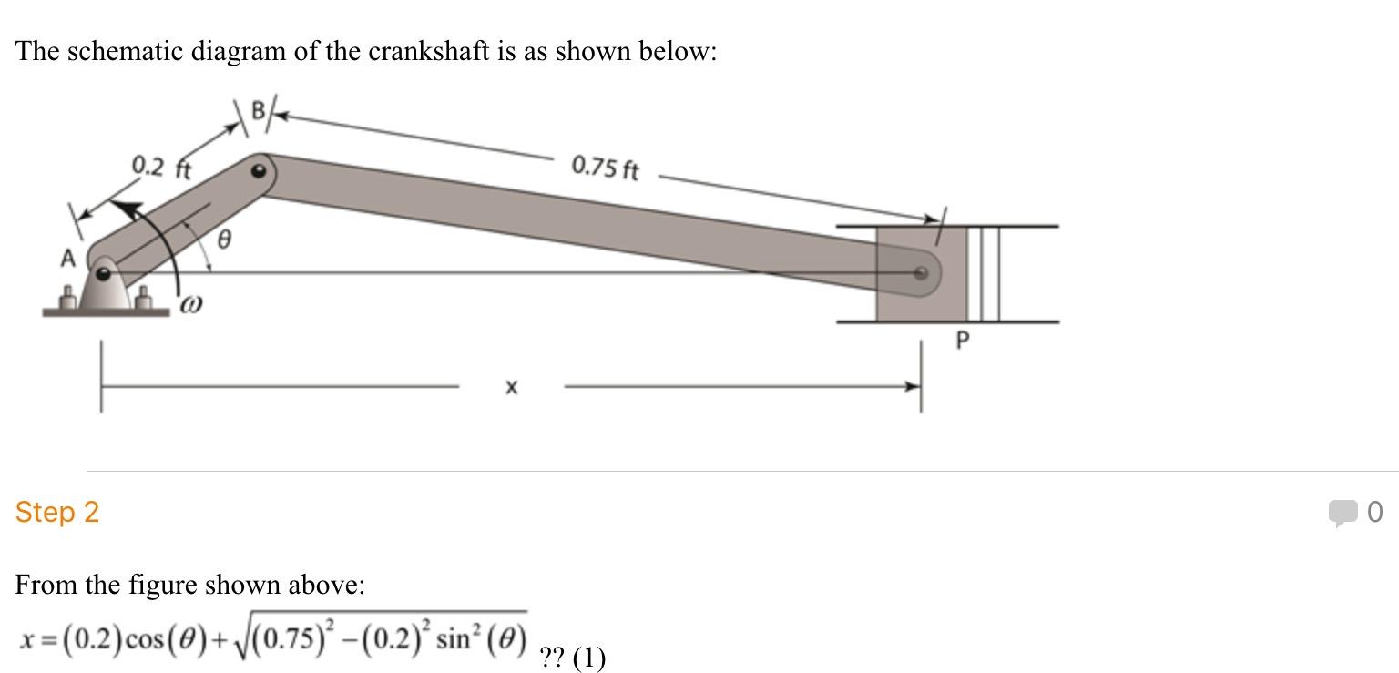 hight resolution of line diagram of crankshaft data schematic diagram line diagram of crankshaft