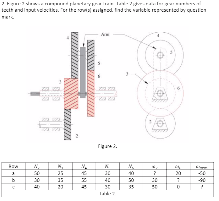 Solved: Shows A Compound Planetary Gear Train. Table 2 Giv
