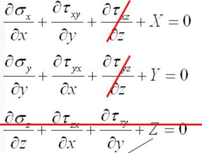 Solved: Derive The Plane Stress Equilibrium Equations Part