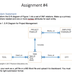 assignment 4 problem statement transform the e r diagram of figure 1 into a set of [ 1024 x 905 Pixel ]