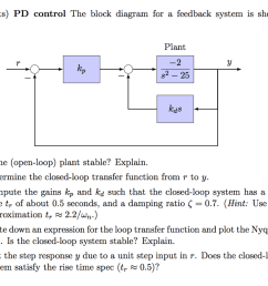 10 points pd control the block diagram for a feedback system is [ 1024 x 780 Pixel ]