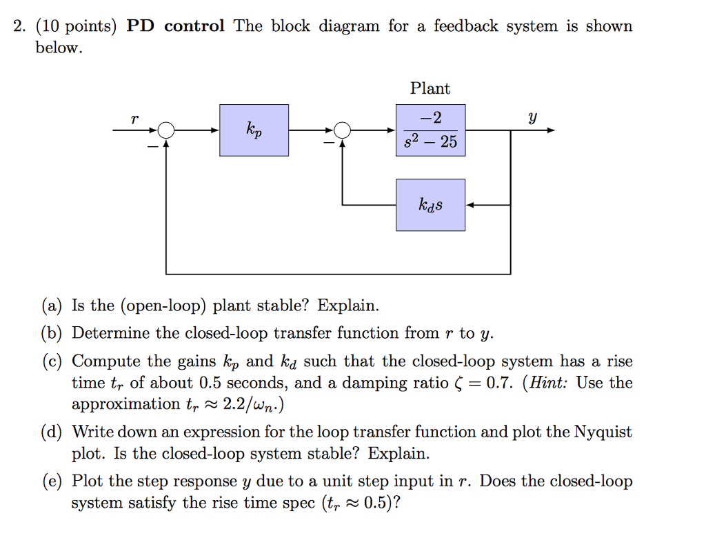 hight resolution of  10 points pd control the block diagram for a feedback system is