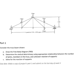 solved consider the truss beam shown a draw the free bo truss fbd how to draw free body diagram [ 1013 x 1024 Pixel ]