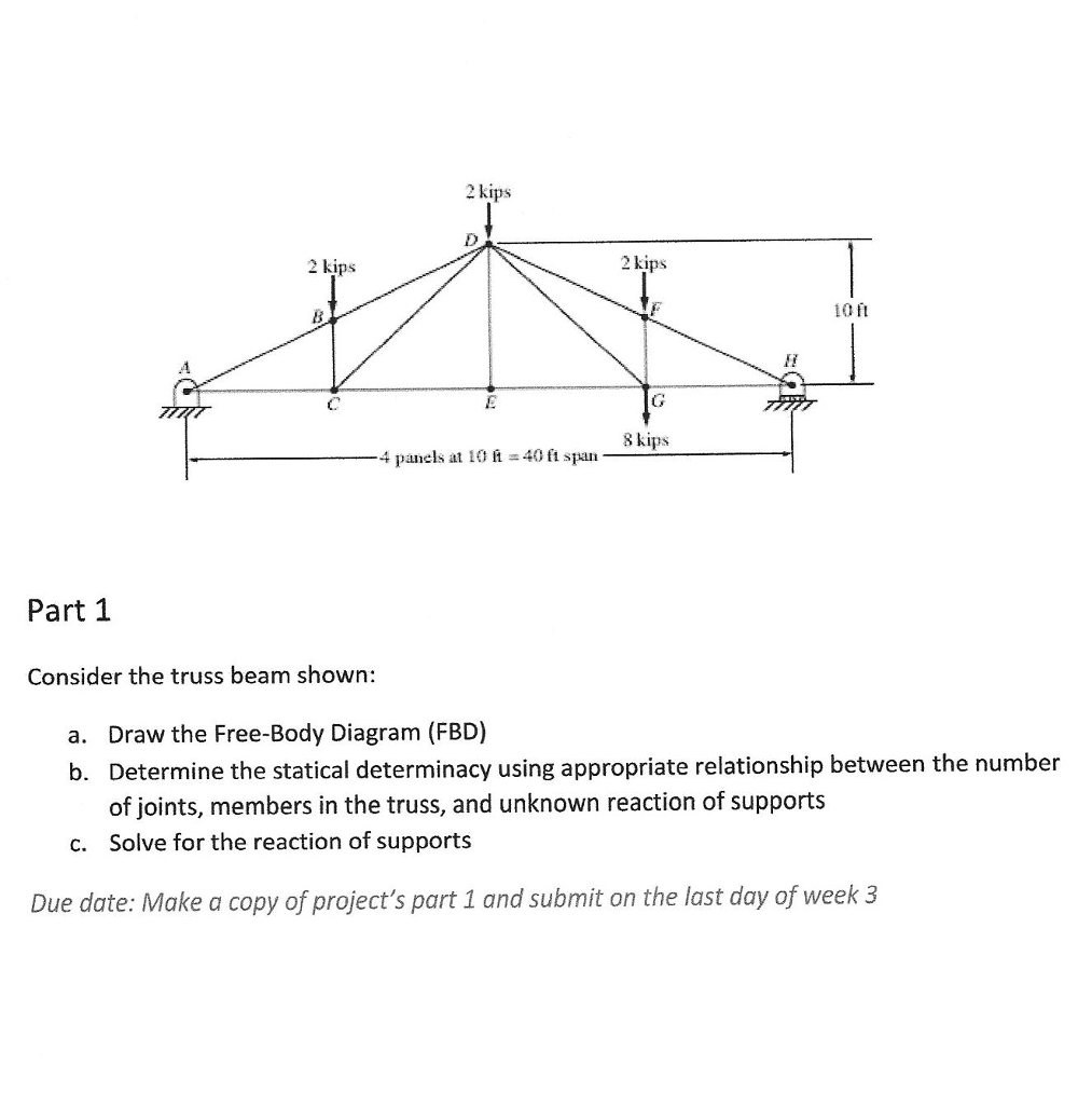 hight resolution of solved consider the truss beam shown a draw the free bo truss fbd how to draw free body diagram