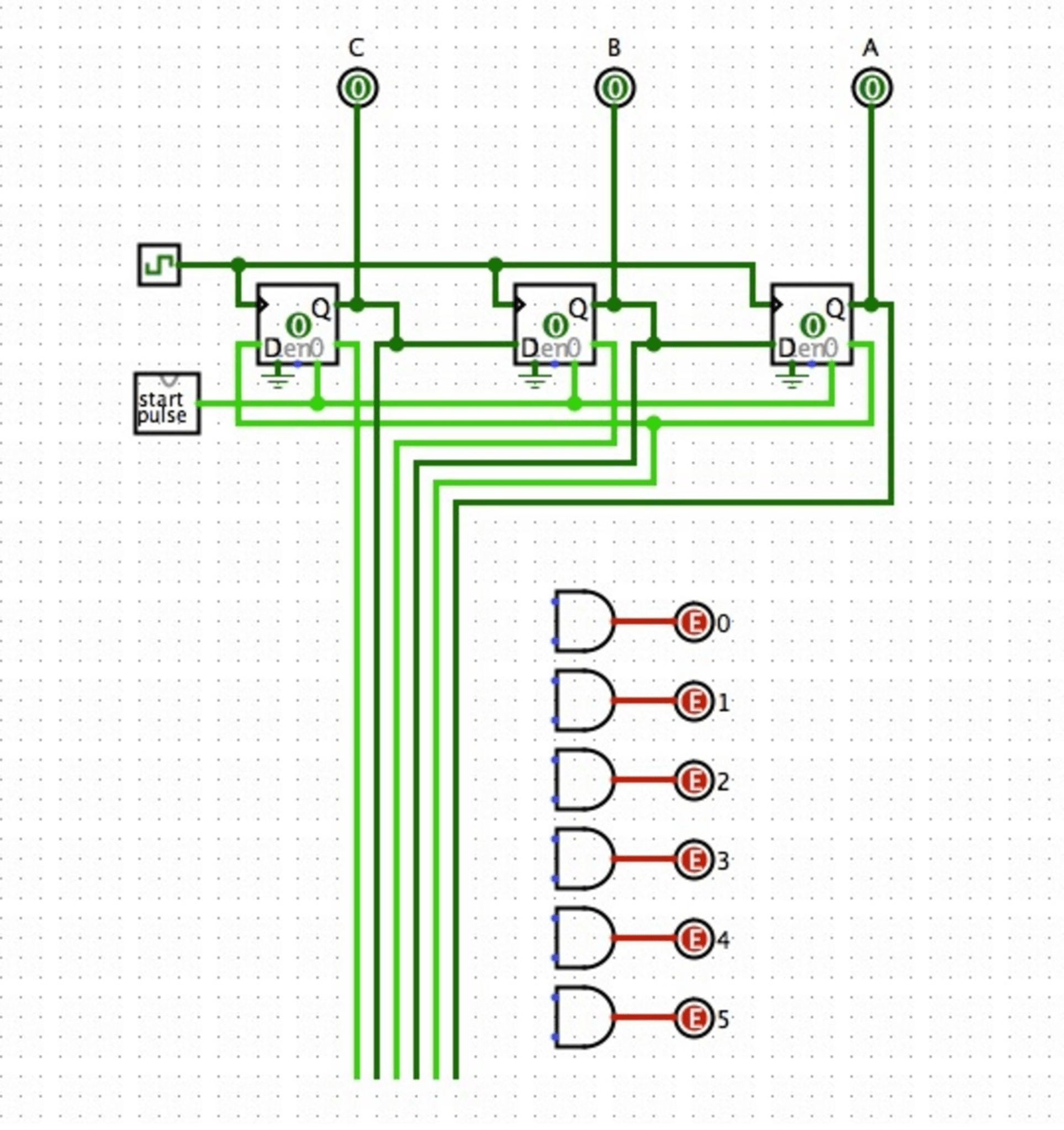 hight resolution of question this is a specialized counter configuration known as a johnson counter as configured this is a 3 bit mod 6 counter like the ring counter