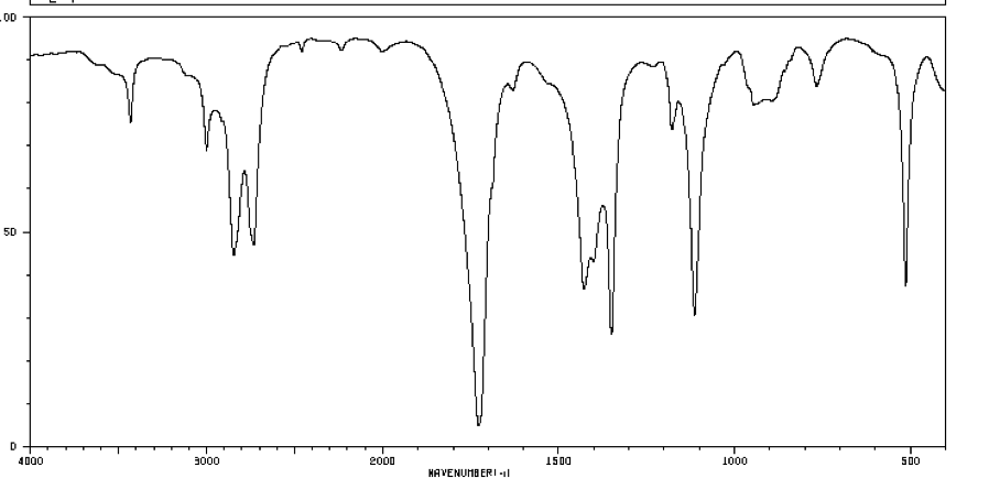 Solved: Identify The Following Compounds Using The NMR, IR