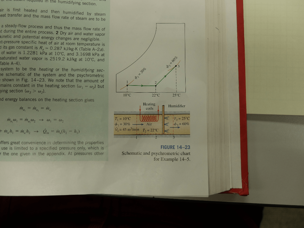 Question: This Is A Heating With Humidification Sample Problem From  Textbook. For The 2Nd Image, It Shows W..