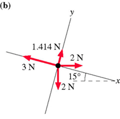 Solved: In Each Of The Two Free-body Diagrams, The Forces