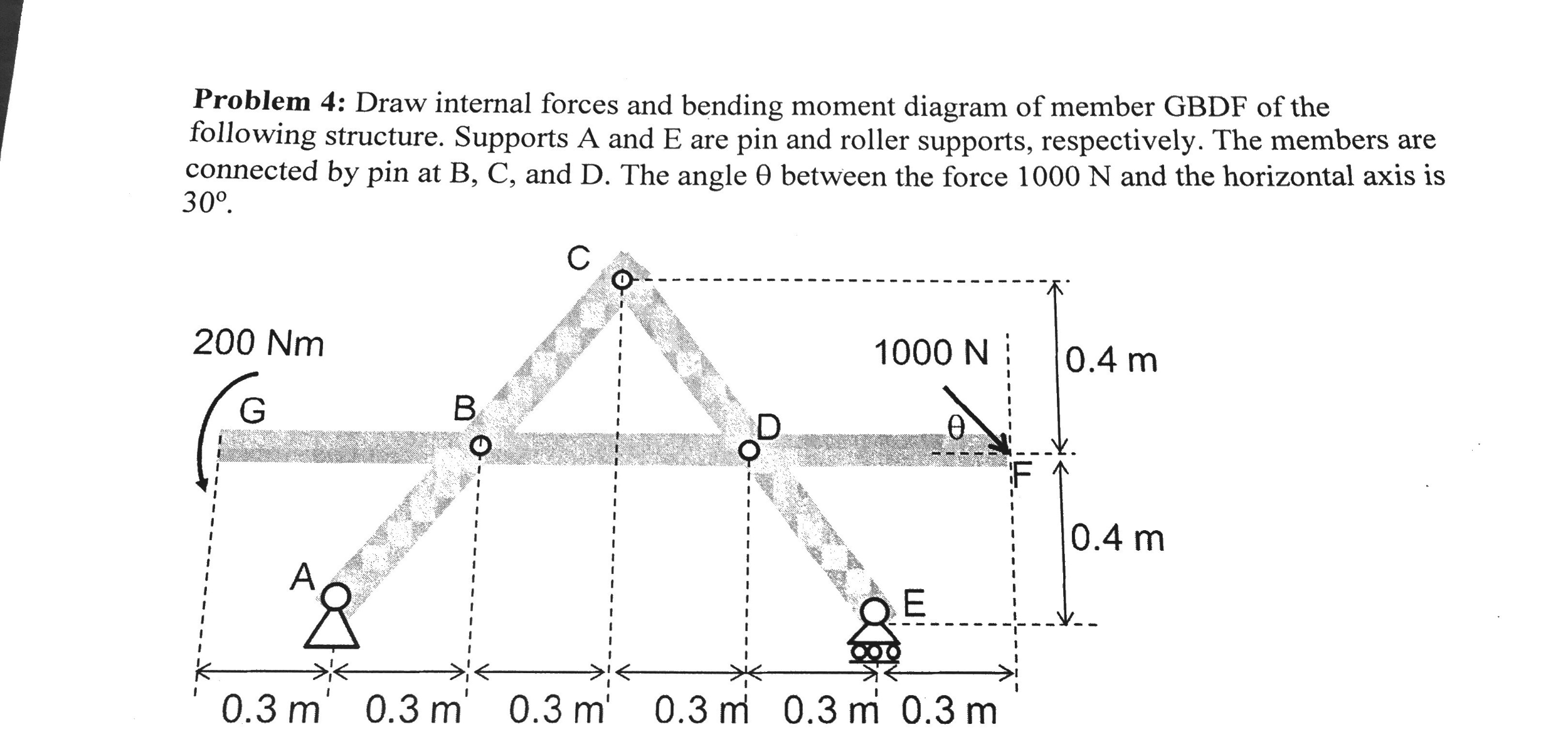 how to draw bending moment diagram kc light wiring problem 4 internal forces and