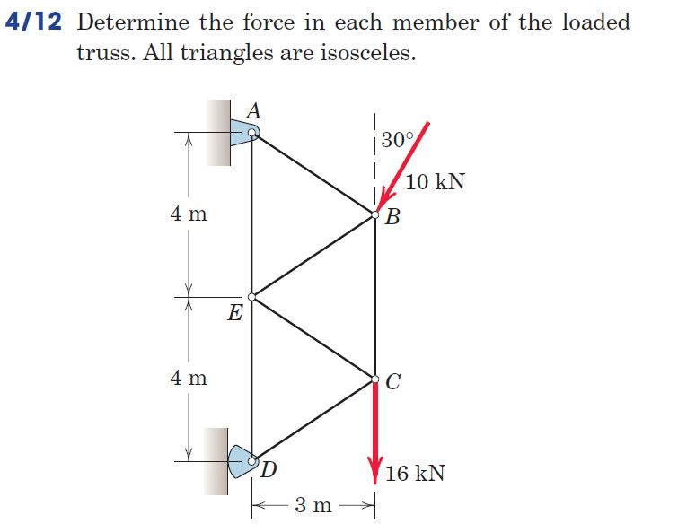 Solved: Determine The Force In Each Member Of The Loaded T