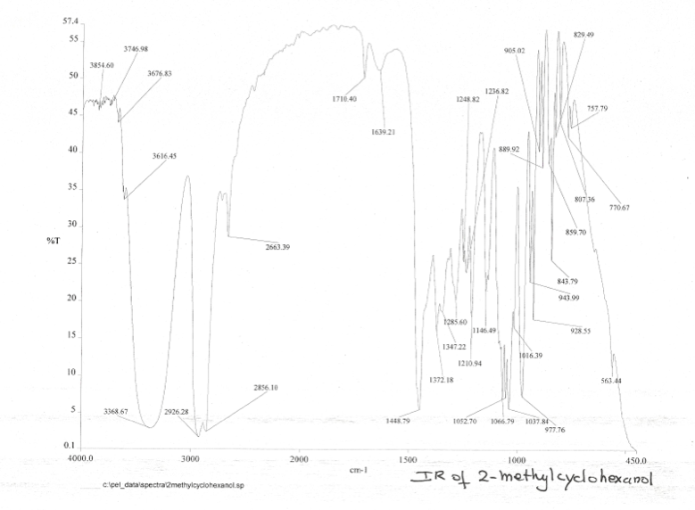 Solved: Compare And Interpret The Infrared Spectra Of 2-me