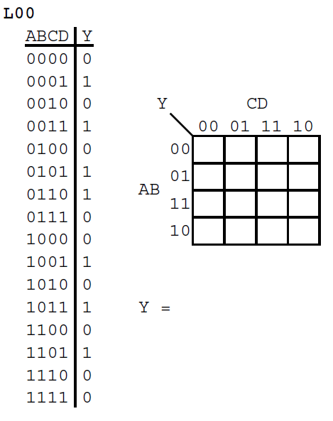 Solved: Solve The K-map, Producing The Minimal SOP (or POS