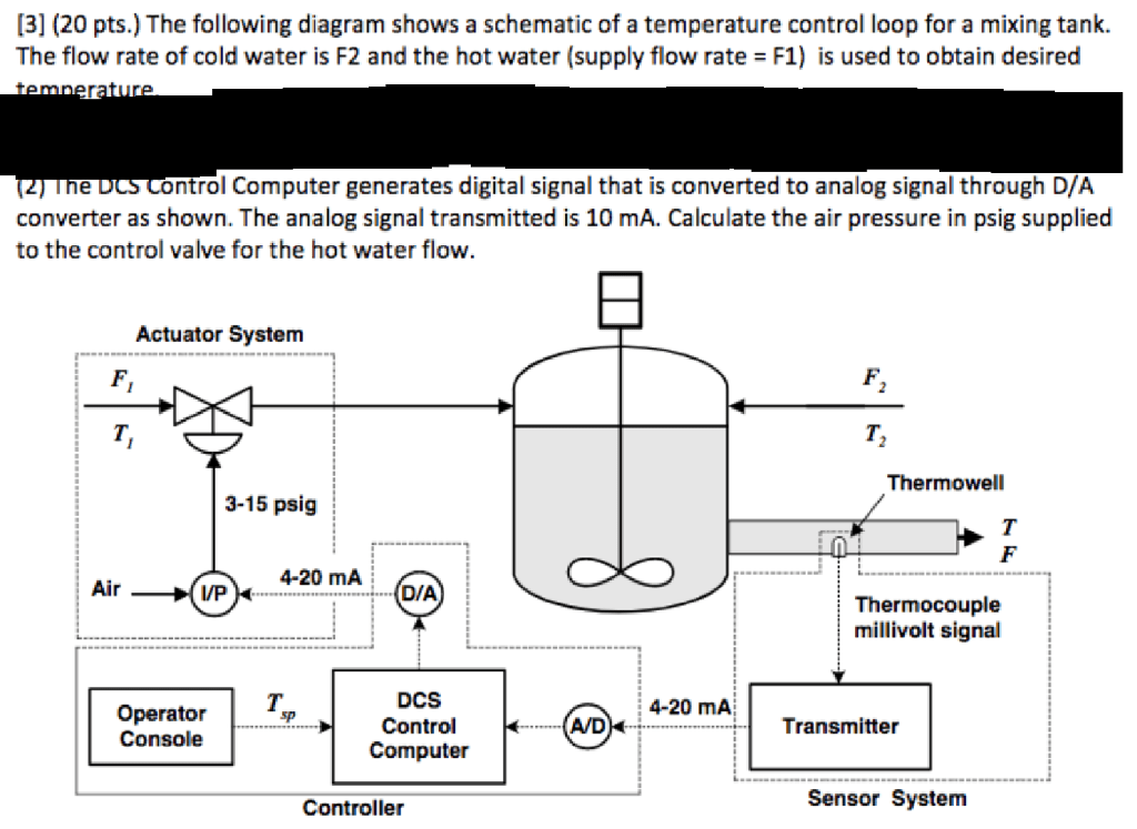 Solved: The Following Diagram Shows A Schematic Of A Tempe