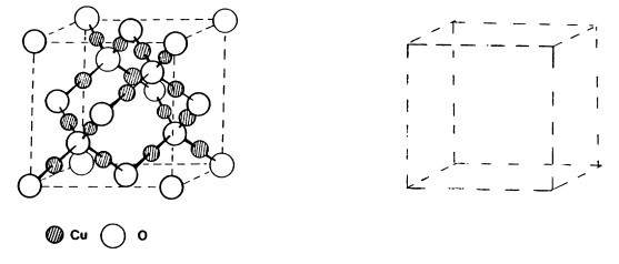 The Cuprite (Cu2O) Structure Is Related To Zincble