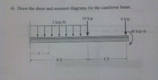 Solved: Draw The Shear And Moment Diagrams For The Cantile