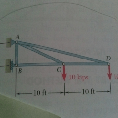 Truss Tension And Compression Diagram Cat5 Wiring Solved Using The Method Of Joints Determine Force In