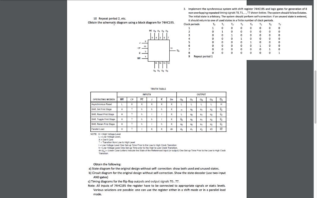 Piso Shift Register Block Diagram