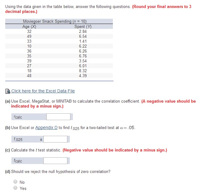Solved: Using The Data Given In The Table Below, Answer Th