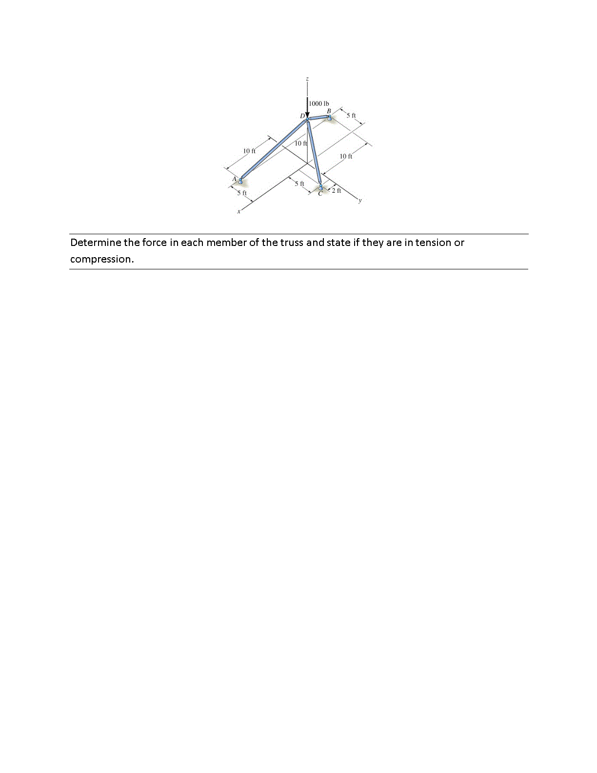 truss tension and compression diagram 1999 ford f150 alternator wiring solved determine the force in each member of an