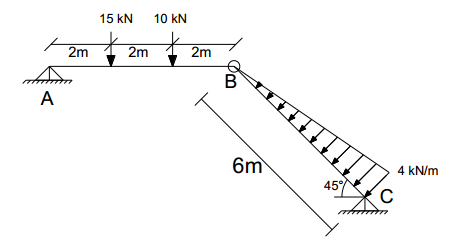 Solved: Draw The Shear Force And Bending Moment Diagram Po