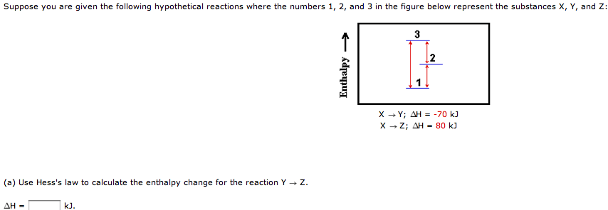 Solved: Suppose You Are Given The Following Hypothetical R