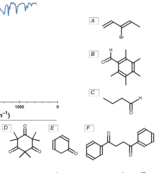 Solved: Which Compound Matches The IR Spectrum Best? A, B