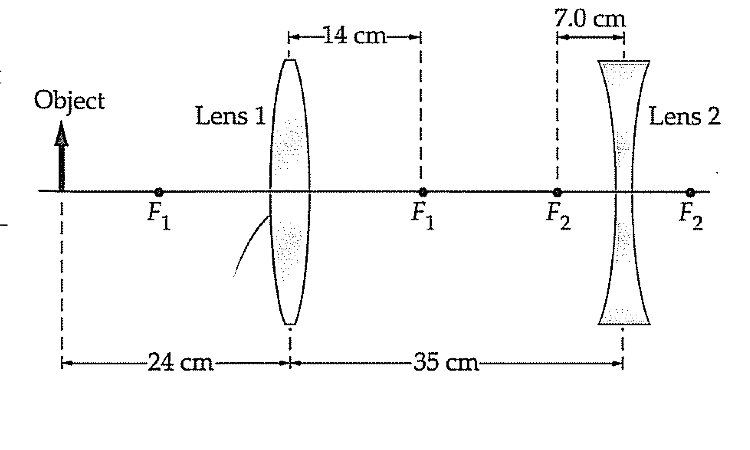 Solved: An Object Is Placed 24 Cm In Front Of A Converging
