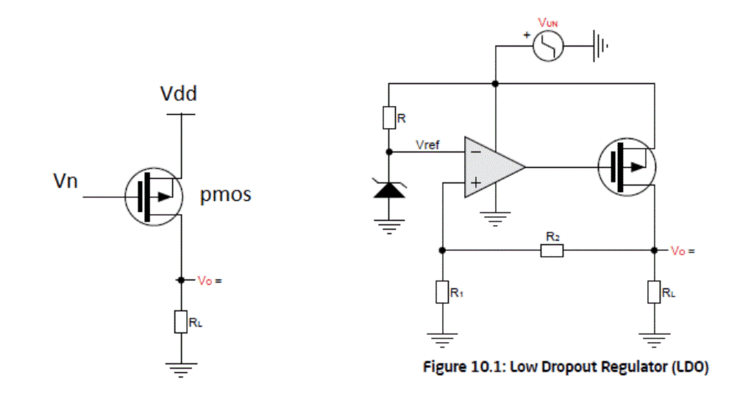 Given The Pmos Common Source Amp Below, With UCox