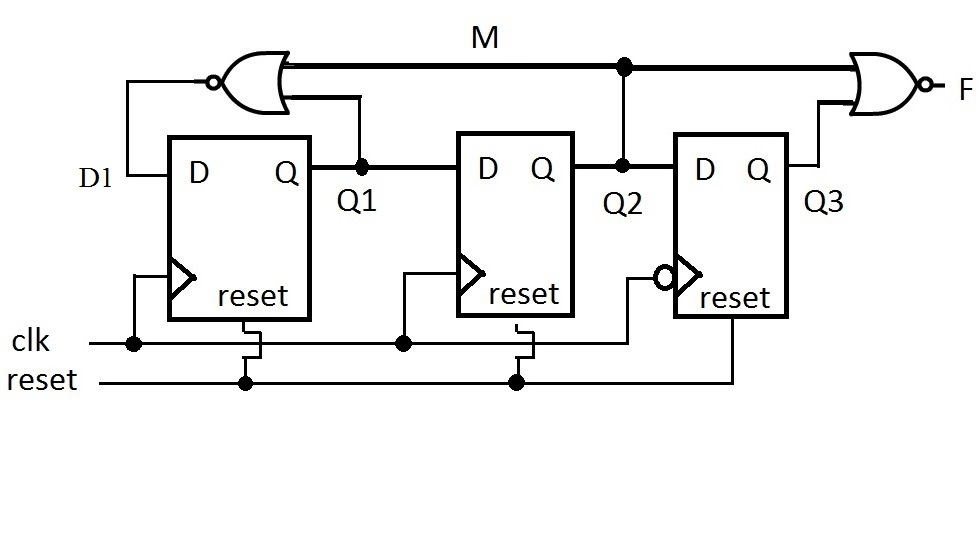 Solved: Design The Following Circuit. Write Verilog Code A