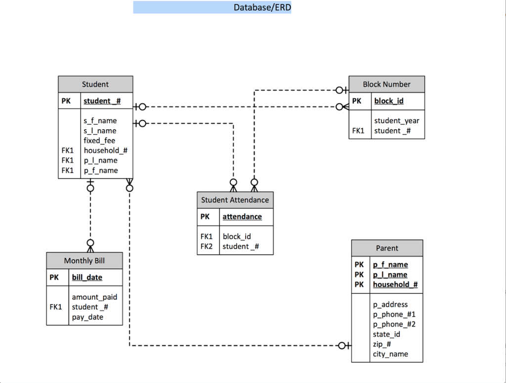 hospital database design diagram wiring stratocaster hello i would really like some help solving the t
