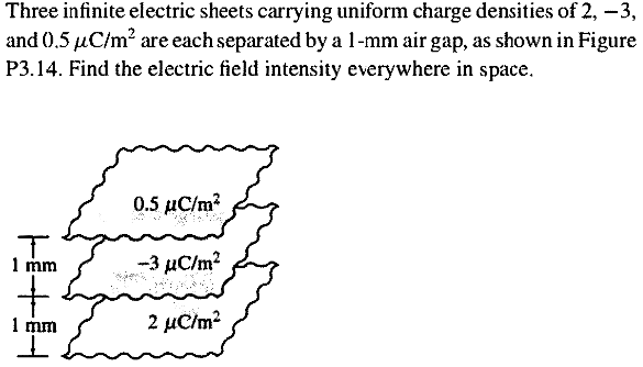 Solved: Three Infinite Electric Sheets Carrying Uniform Ch