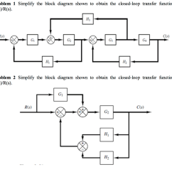 How To Simplify Block Diagrams Boat Trailer Wiring Diagram 5 Pin Solved The Shown Obtain Clo