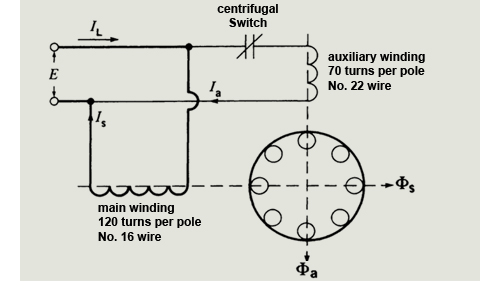 Electric Motor Stator Electric Motor Lever Wiring Diagram